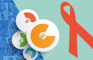 imagem do post do Relatório Infeção VIH e SIDA – situação em Portugal em 2016