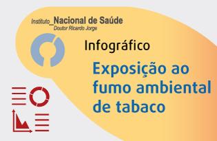 imagem do post do Infográfico INSA ─ Exposição ao fumo ambiental de tabaco