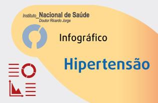 imagem do post do Infográfico INSEF ─ Hipertensão