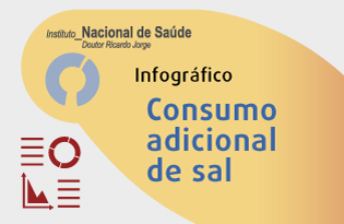 imagem do post do Infográfico INSEF – Consumo adicional de sal