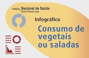 imagem do post do Infográfico INSA ─ Consumo de vegetais ou saladas