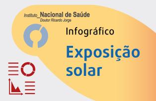 imagem do post do Infográfico INSA ─ Exposição solar