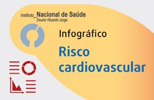 imagem do post do Infográfico INSA ─ Risco cardiovascular