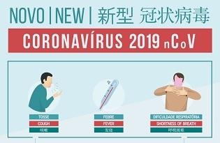 imagem do post do Novo Coronavírus (2019-nCoV): Perguntas mais frequentes