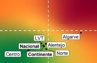 imagem do post do DGS e INSA publicam relatório de monitorização das linhas vermelhas para a COVID-19