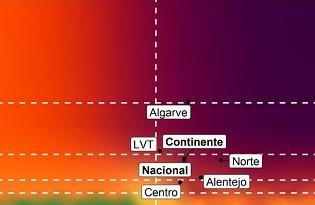 imagem do post do Relatório de monitorização das linhas vermelhas para a COVID-19 – 23/07/2021