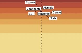 imagem do post do Relatório de monitorização das linhas vermelhas para a COVID-19 – 27/08/2021