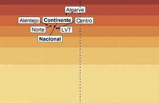 imagem do post do Relatório de monitorização das linhas vermelhas para a COVID-19 – 10/09/2021