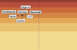 imagem do post do Relatório de monitorização das linhas vermelhas para a COVID-19 – 17/09/2021
