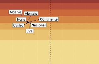 imagem do post do Relatório de monitorização das linhas vermelhas para a COVID-19 – 24/09/2021
