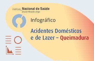 imagem do post do Infográfico INSA: Acidentes Domésticos e de Lazer – Queimaduras (0-18 anos)