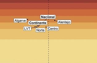 imagem do post do Relatório de monitorização das linhas vermelhas para a COVID-19 – 08/10/2021